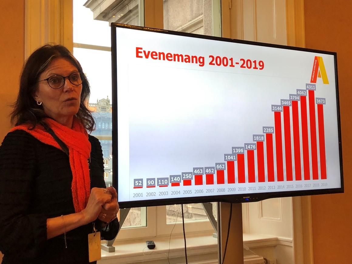 Mia Stuhre presenterar utvecklingen