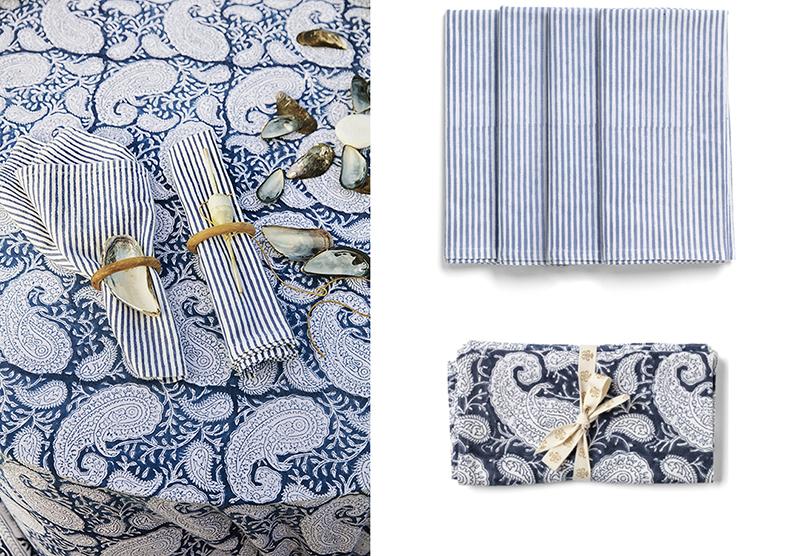 Textilier i bått